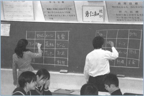 夢発見ワークショップ開催(55周年記念事業)